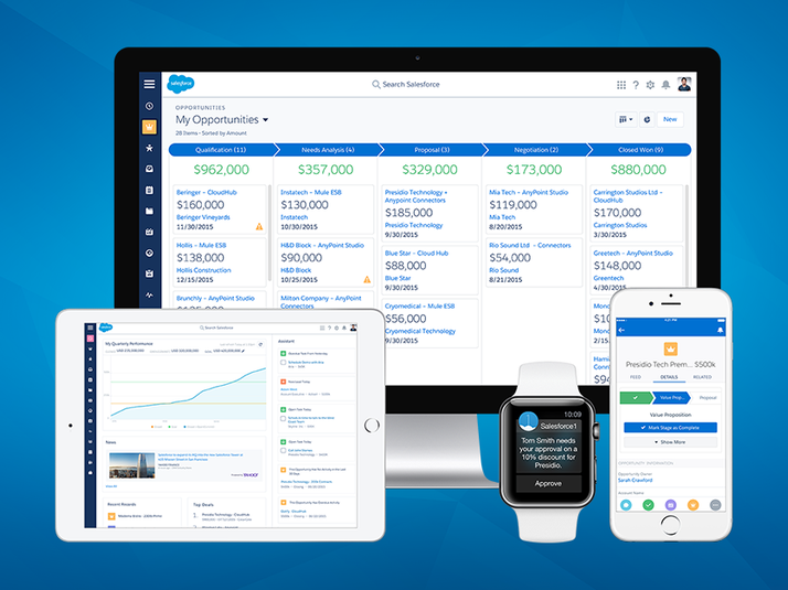 Meet the new Salesforce, Lightning Experience