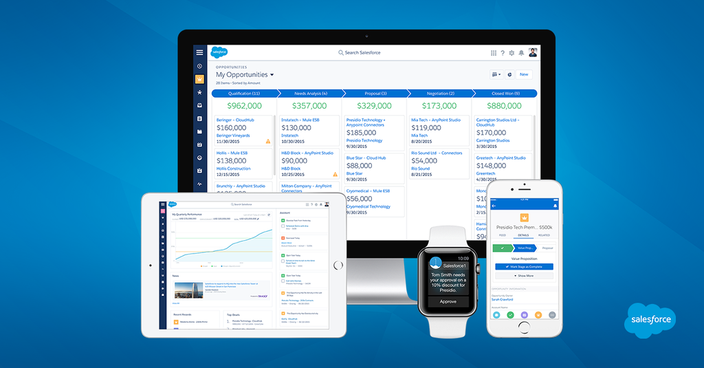 Salesforce Lightning CRM-plus